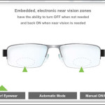 Gleitsichtbrille mal anders – Die selbstjustierende High-Tech-Brille