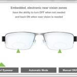 Gleitsichtbrille mal anders – Die selbstjustierende High-Tech-Brille